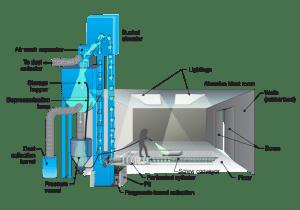 ABR Screw Conveyor Diagram