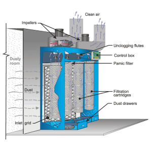 Airwall Aspiration System - Diagram