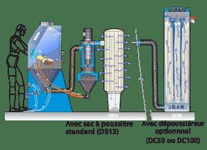 ECAB-Diagramme