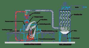 Inline-System-Diagram