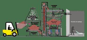 Chambre avec chargement mécanique - Diagramme