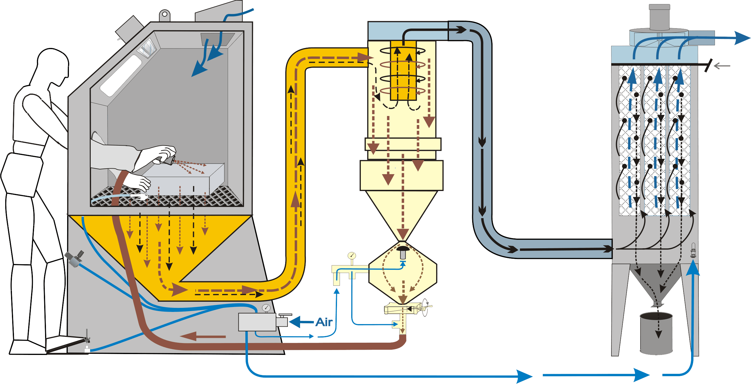 Pressure Type Sandblast Cabinet