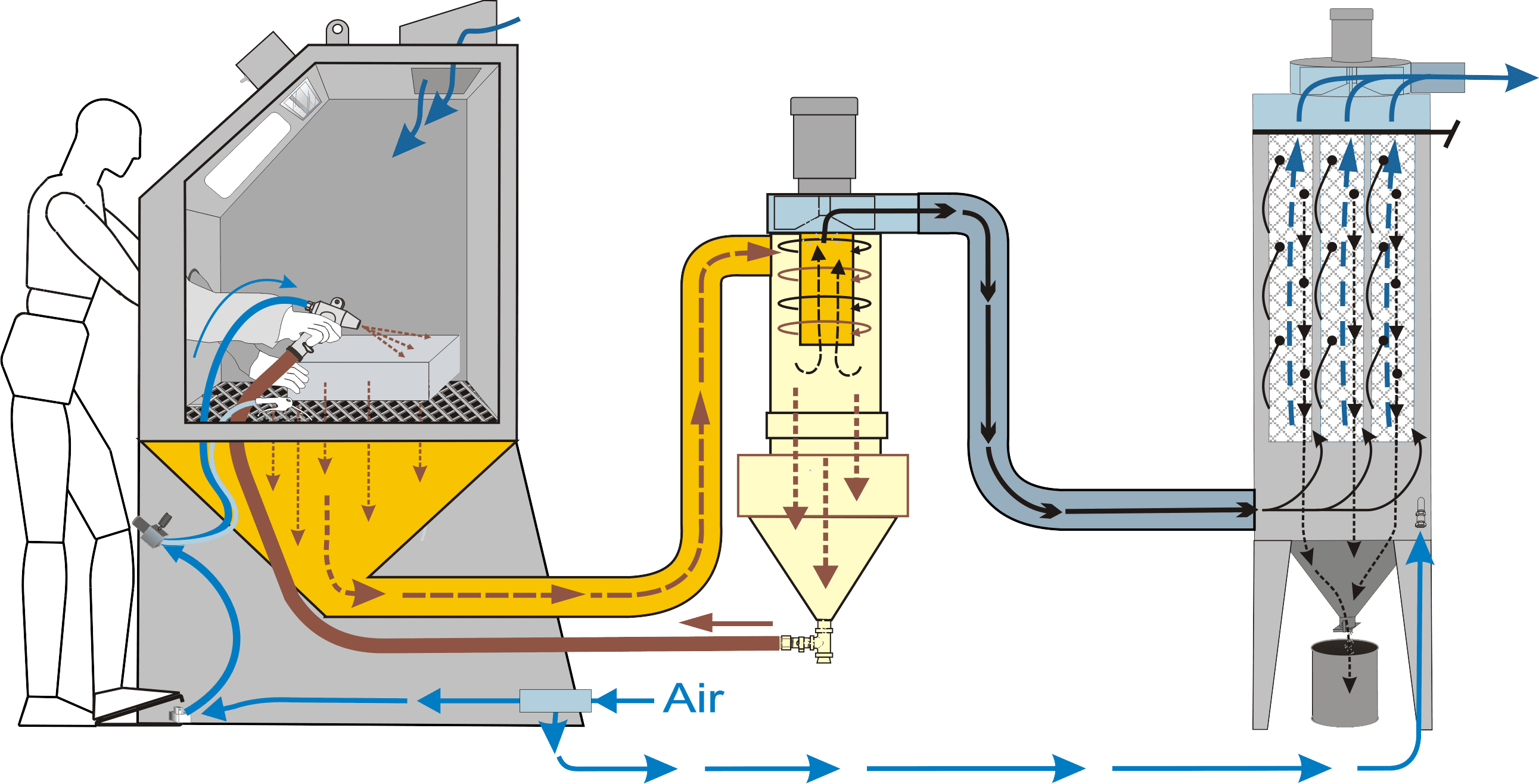Suction Type Sandblast Cabinet