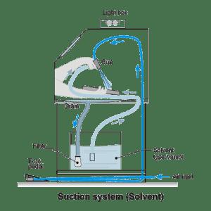 Suction-Type Solvent-Based Washing Cabinet - Diagram