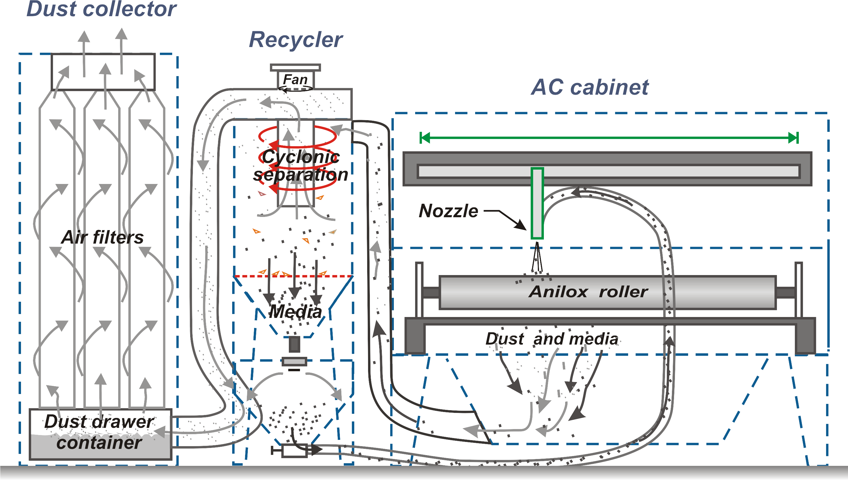 Anilox-AC40-160-Diagram