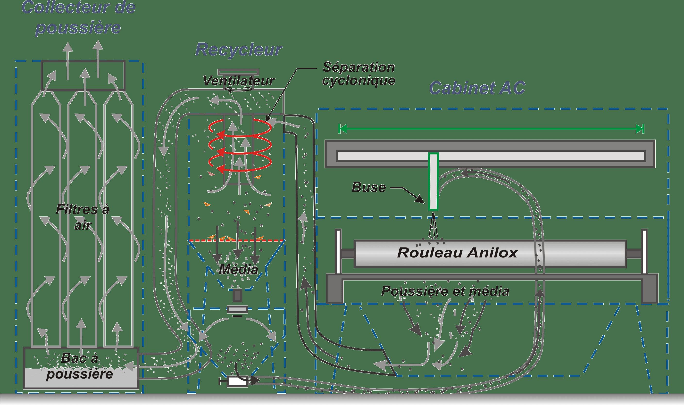 AC24 -160 diagram-Fr
