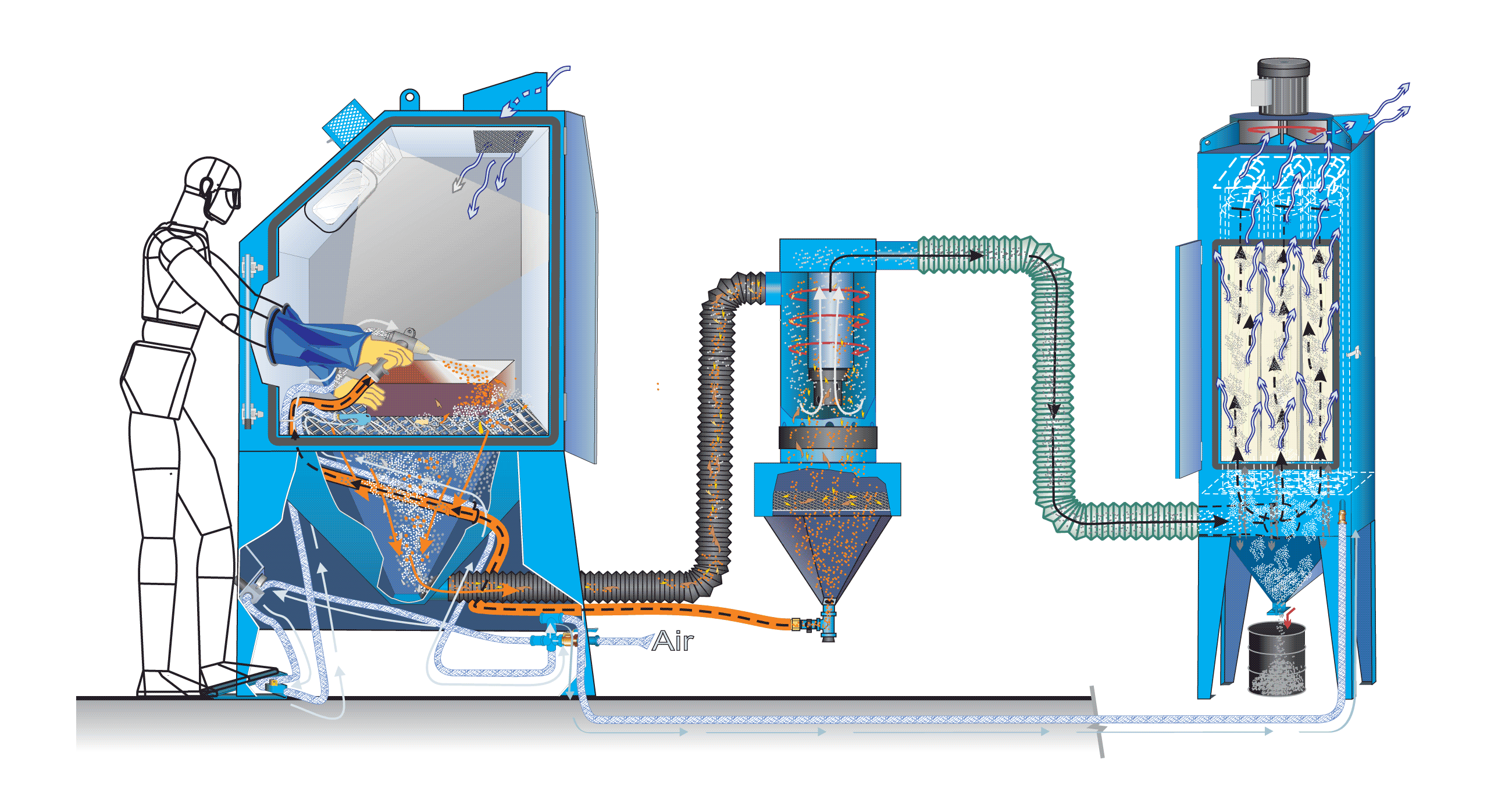 Suction Type Sandblast Cabinet