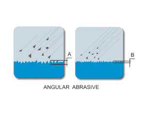 Angular Shape Abrasive