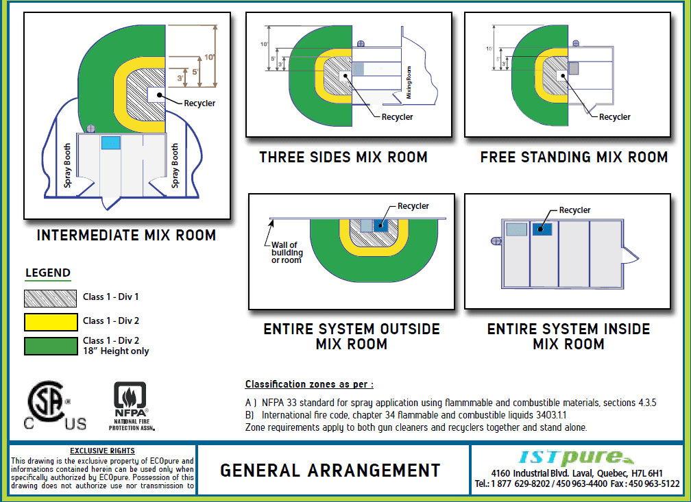 Installation Drawings of a SR Series Solvent Recycler