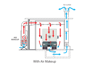 Downdraft without Air Make-Up Unit
