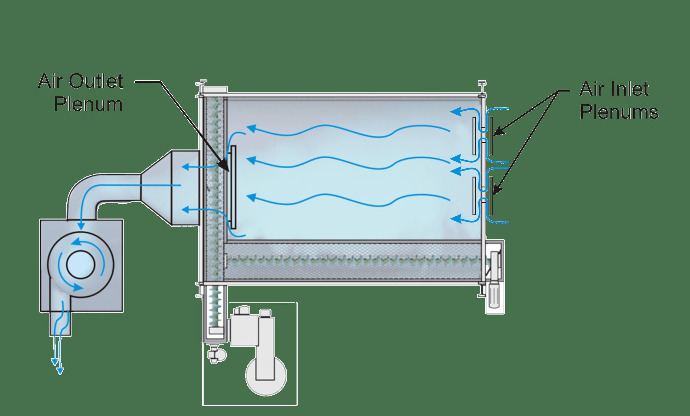 Sandblast Room Airflow